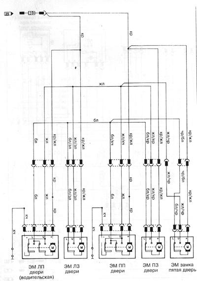 схема системы центрального